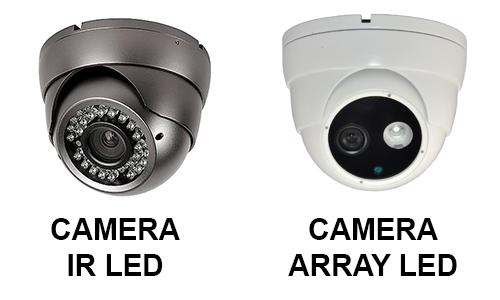 array led là gì