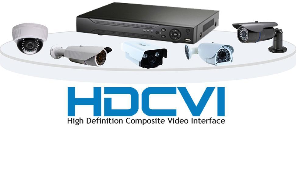 Các loại camera HDCVI