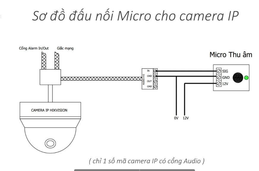Mic thu âm cho camera hãng hikvision