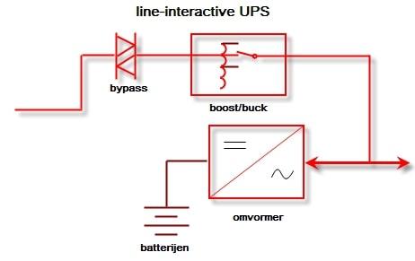 Sơ đồ mạch điện UPS