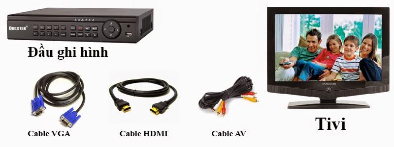 cách kết nối camera với Smart tivi
