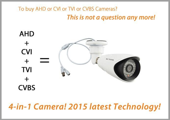 Camera cbvs là gì