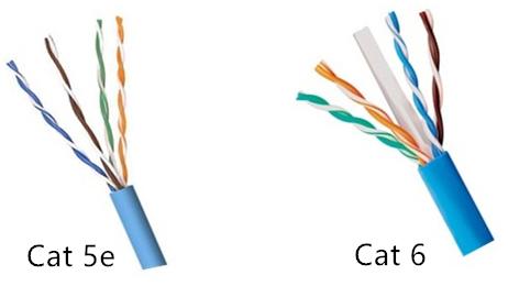 so sánh cat5e và cat6